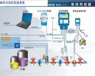 油库,加油站,机场,码头,轮船自动化发油控制系统